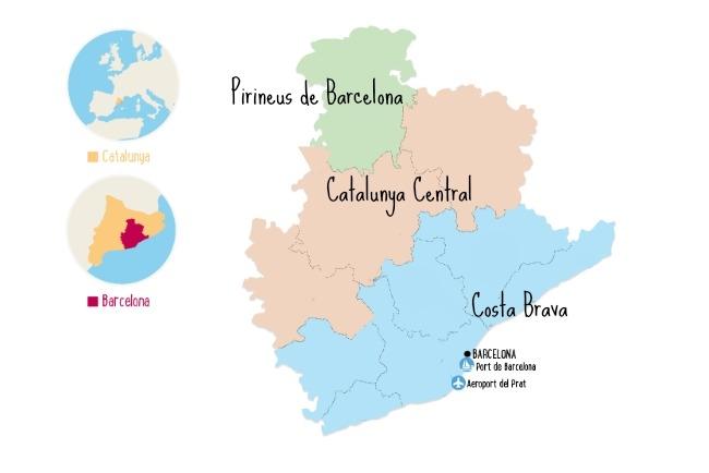 região de Barcelona